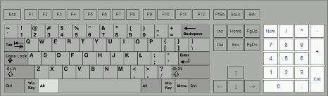 klawiatura numeryczna